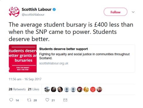 Labour £400